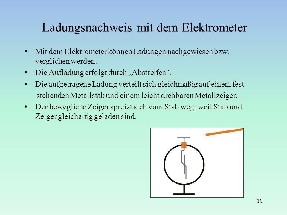 Ladungsnachweis mit dem Elektrometer Mit dem Elektrometer können Ladungen nachgewiesen bzw. verglichen werden. Die Aufladung erfolgt durch Abstreifen.