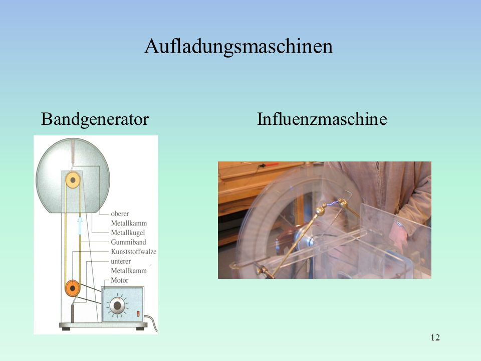 Aufladungsmaschinen Bandgenerator Influenzmaschine 12