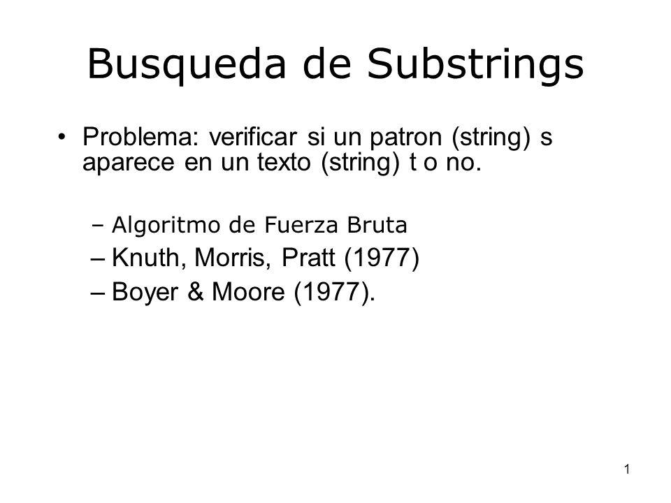 1 Busqueda de Substrings Problema: verificar si un patron (string) s aparece en un texto (string) t o no. –Algoritmo de Fuerza Bruta –Knuth, Morris, P
