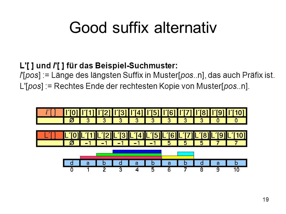 19 Good suffix alternativ L'[ ] und l'[ ] für das Beispiel-Suchmuster: l'[pos] := Länge des längsten Suffix in Muster[pos..n], das auch Präfix ist. L'