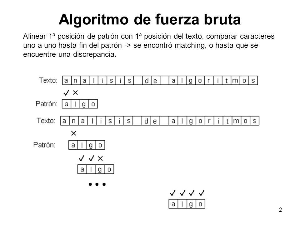 2 Algoritmo de fuerza bruta Alinear 1ª posición de patrón con 1ª posición del texto, comparar caracteres uno a uno hasta fin del patrón -> se encontró