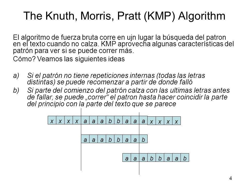 4 The Knuth, Morris, Pratt (KMP) Algorithm El algoritmo de fuerza bruta corre en ujn lugar la búsqueda del patron en el texto cuando no calza. KMP apr