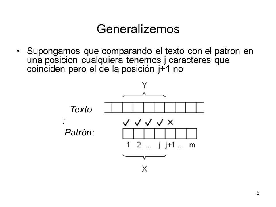 5 Generalizemos Supongamos que comparando el texto con el patron en una posicion cualquiera tenemos j caracteres que coinciden pero el de la posición