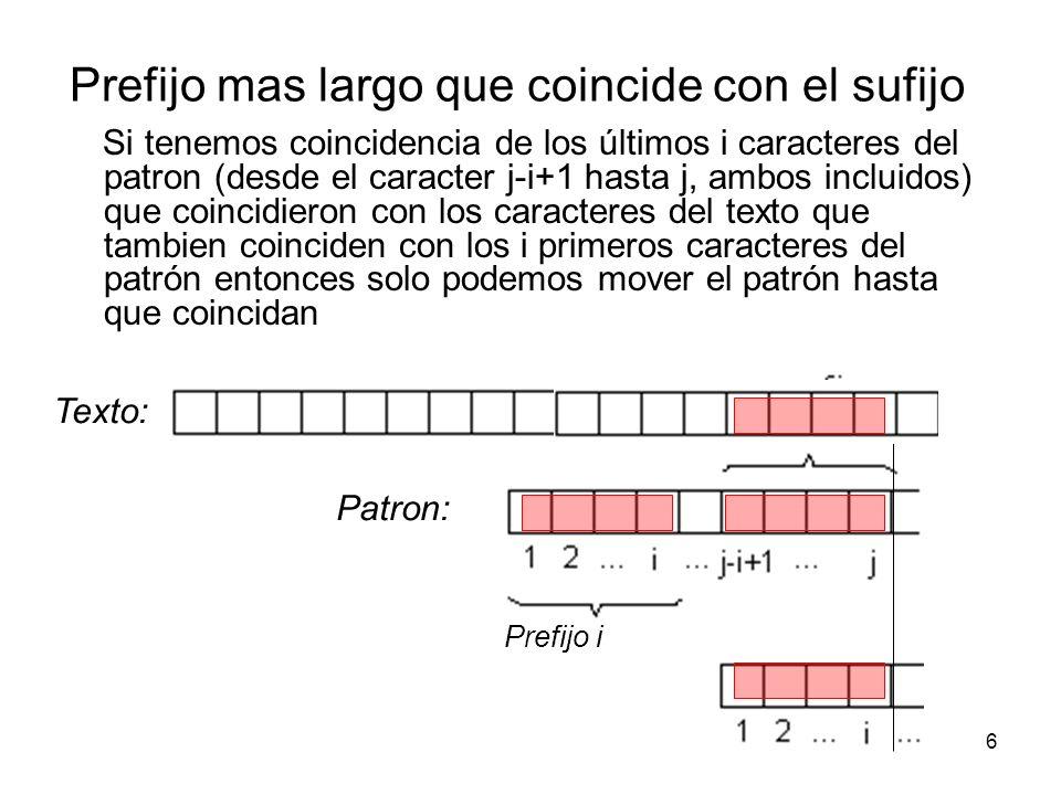 Texto: Si tenemos coincidencia de los últimos i caracteres del patron (desde el caracter j-i+1 hasta j, ambos incluidos) que coincidieron con los cara