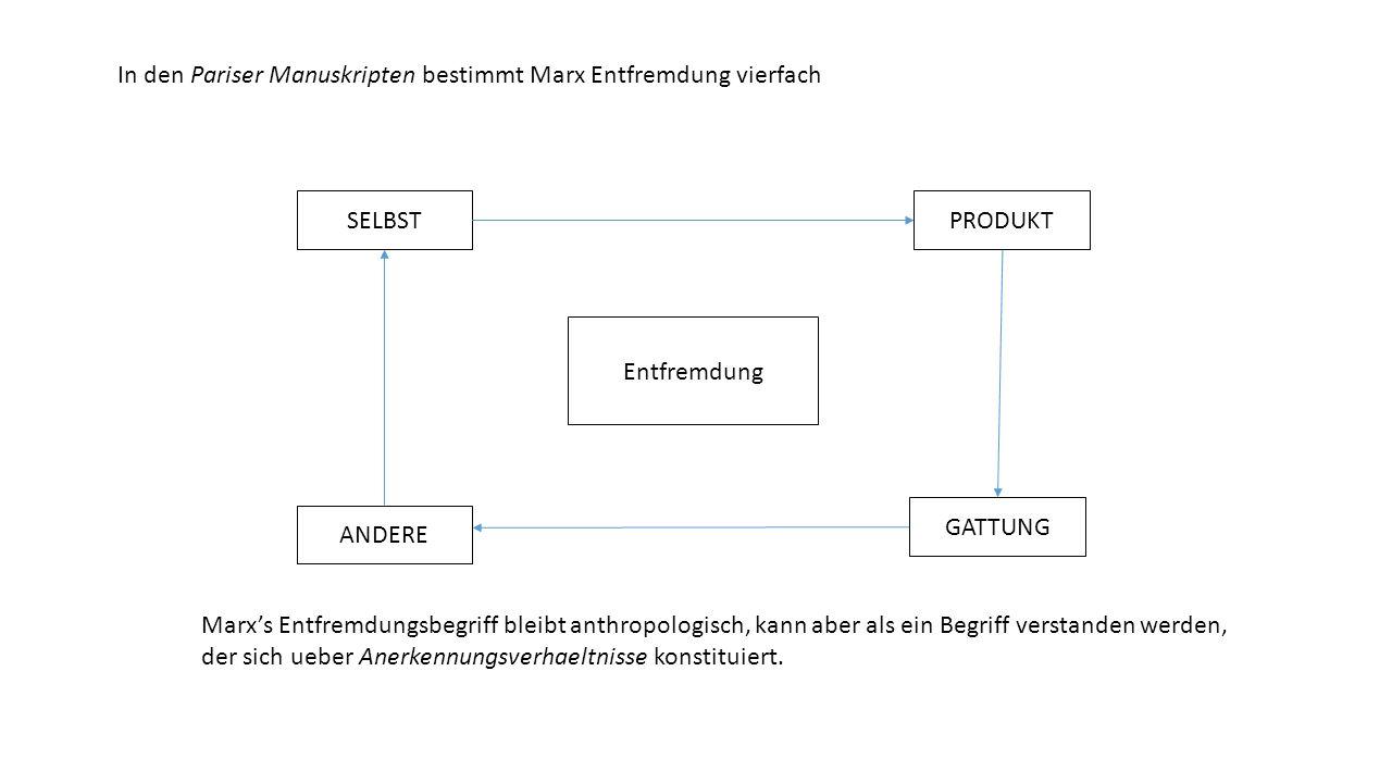 Entfremdung GATTUNG PRODUKT ANDERE SELBST Marxs Entfremdungsbegriff bleibt anthropologisch, kann aber als ein Begriff verstanden werden, der sich ueber Anerkennungsverhaeltnisse konstituiert.