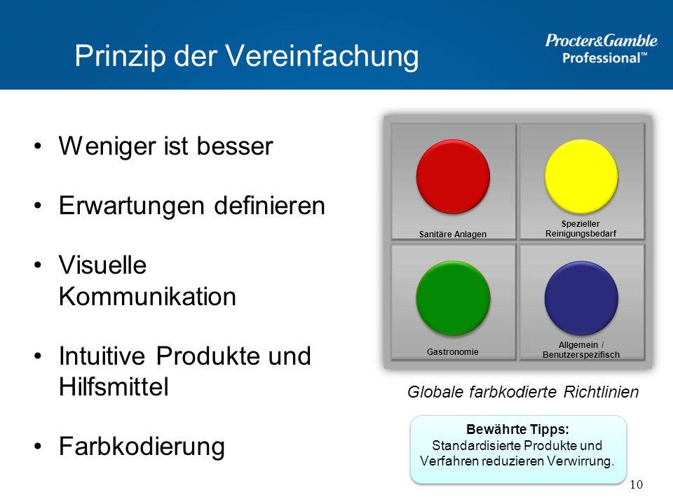 Prinzip der Vereinfachung Weniger ist besser Erwartungen definieren Visuelle Kommunikation Intuitive Produkte und Hilfsmittel Farbkodierung Sanitäre A