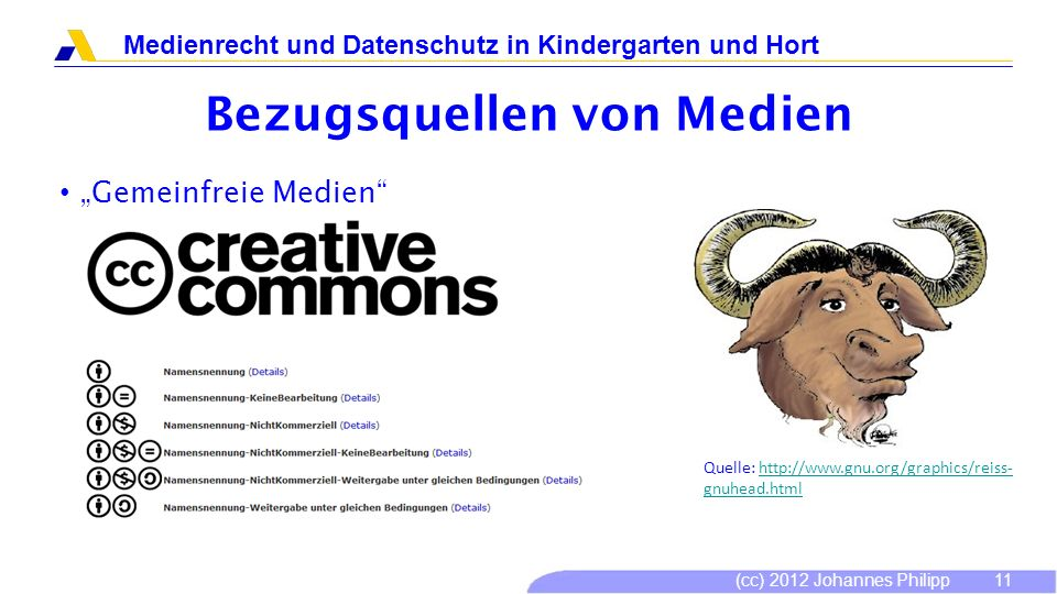 (cc) 2012 Johannes Philipp Medienrecht und Datenschutz in Kindergarten und Hort 11 Bezugsquellen von Medien Gemeinfreie Medien Quelle: http://www.gnu.