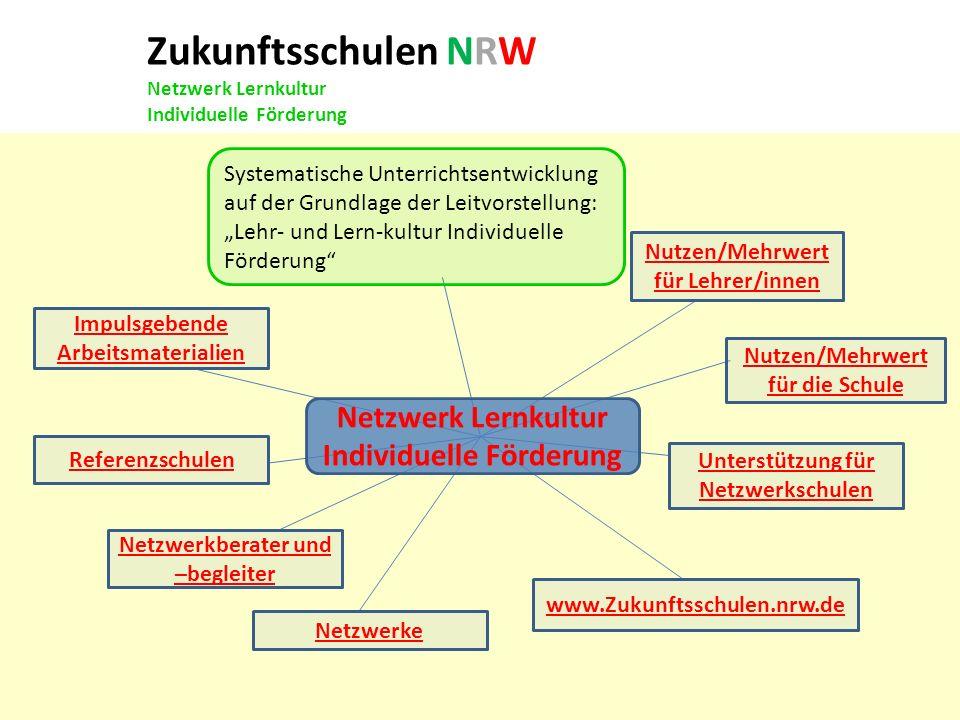 für Zukunftsschulen NRW Netzwerk Lernkultur Individuelle Förderung Netzwerk Lernkultur Individuelle Förderung Nutzen/Mehrwert für Lehrer/innen Netzwer