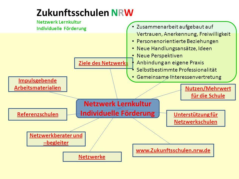 für Zukunftsschulen NRW Netzwerk Lernkultur Individuelle Förderung Netzwerk Lernkultur Individuelle Förderung Ziele des Netzwerks Netzwerkberater und