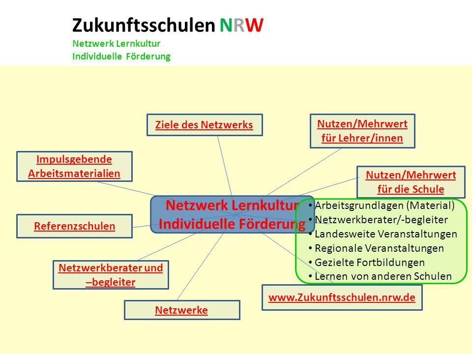 für Zukunftsschulen NRW Netzwerk Lernkultur Individuelle Förderung Netzwerk Lernkultur Individuelle Förderung Ziele des Netzwerks Nutzen/Mehrwert für