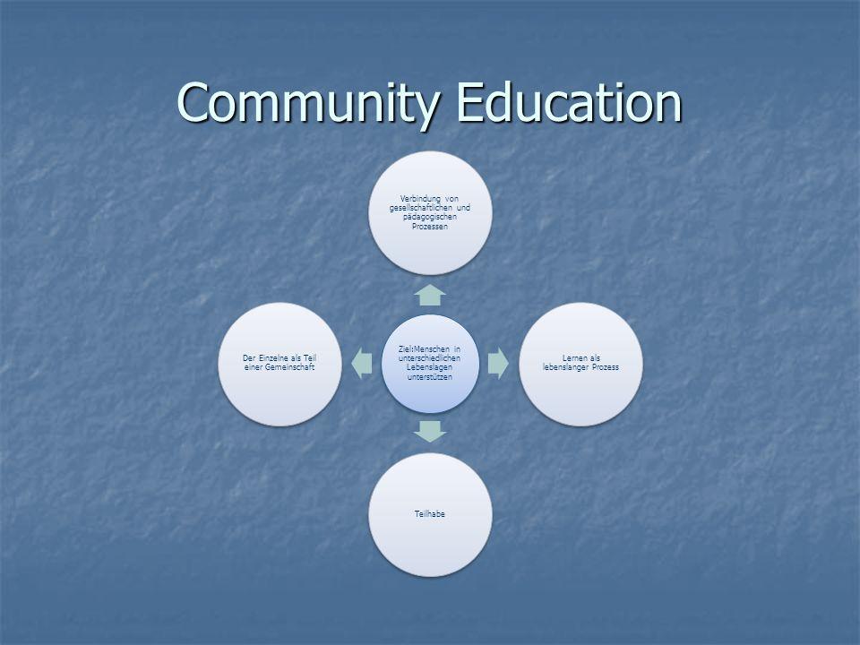 Community Education Ziel:Menschen in unterschiedlichen Lebenslagen unterstützen Verbindung von gesellschaftlichen und pädagogischen Prozessen Lernen a