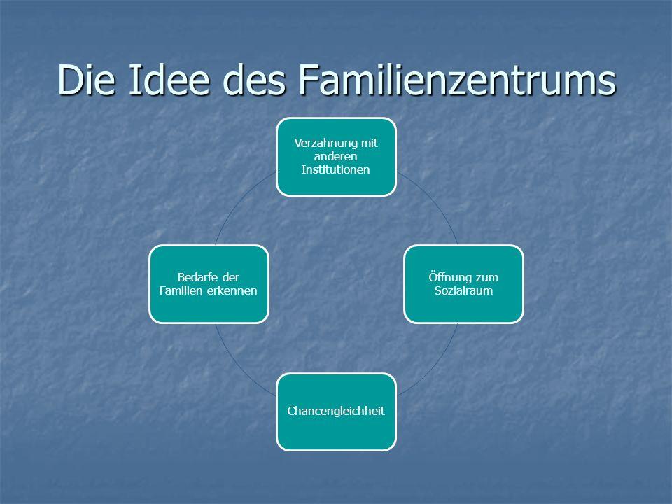 Die Idee des Familienzentrums Verzahnung mit anderen Institutionen Öffnung zum Sozialraum Chancengleichheit Bedarfe der Familien erkennen