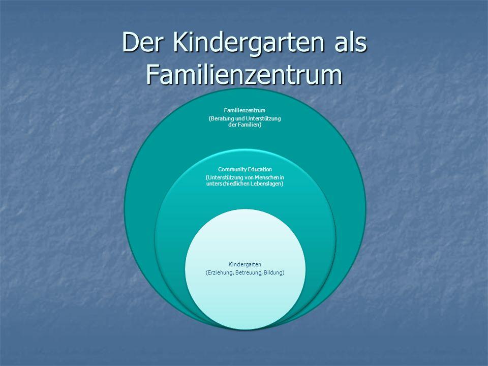 Der Kindergarten als Familienzentrum Familienzentrum (Beratung und Unterstützung der Familien) Community Education (Unterstützung von Menschen in unte