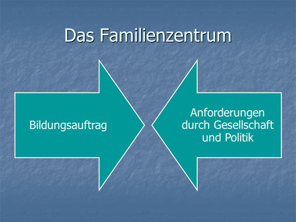 Das Familienzentrum Bildungsauftrag Anforderungen durch Gesellschaft und Politik