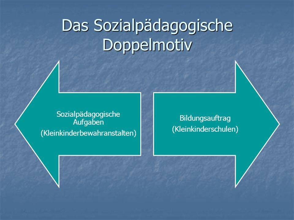 Das Sozialpädagogische Doppelmotiv Sozialpädagogische Aufgaben (Kleinkinderbewahranstalten) Bildungsauftrag (Kleinkinderschulen)