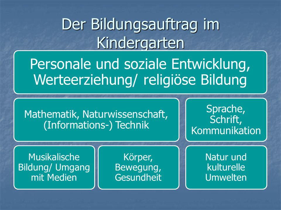 Der Bildungsauftrag im Kindergarten Personale und soziale Entwicklung, Werteerziehung/ religiöse Bildung Mathematik, Naturwissenschaft, (Informations-