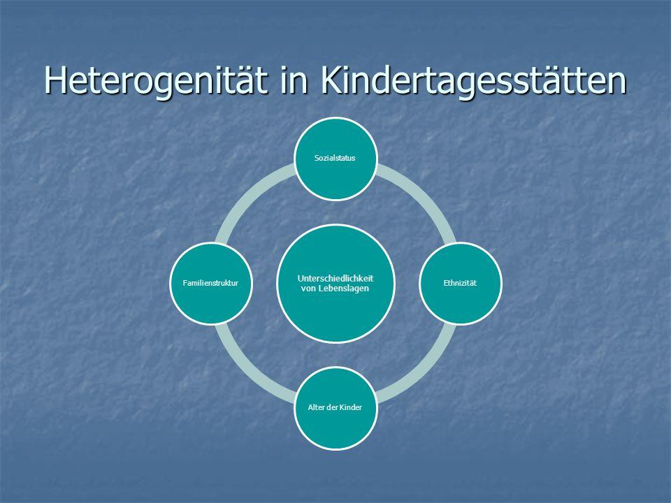 Übergänge gestalten Übergang Familie- Kindergarten Übergang Kindergarten- Grundschule