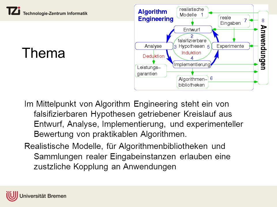 Thema Im Mittelpunkt von Algorithm Engineering steht ein von falsifizierbaren Hypothesen getriebener Kreislauf aus Entwurf, Analyse, Implementierung,