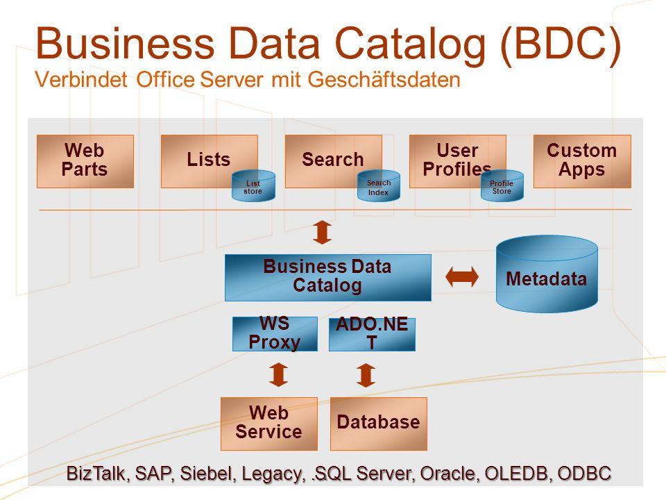 Business Data Catalog (BDC) Verbindet Office Server mit Geschäftsdaten Metadata Business Data Catalog Web Parts ListsSearch User Profiles Custom Apps