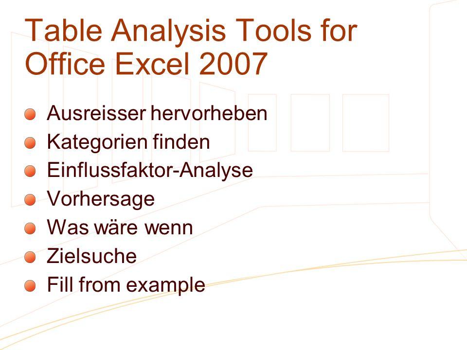 Table Analysis Tools for Office Excel 2007 Ausreisser hervorheben Kategorien finden Einflussfaktor-Analyse Vorhersage Was wäre wenn Zielsuche Fill fro