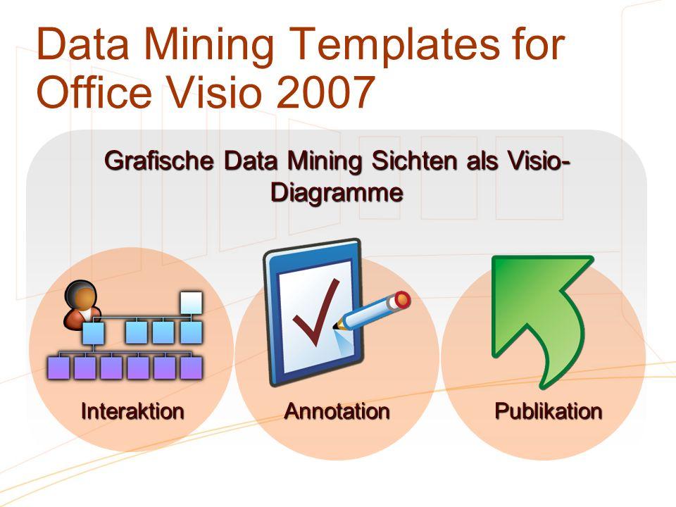 Grafische Data Mining Sichten als Visio- Diagramme InteraktionAnnotationPublikation Data Mining Templates for Office Visio 2007