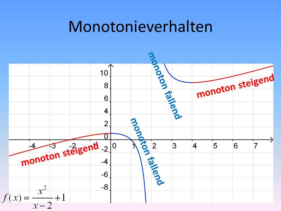Monotonieverhalten monoton steigend monoton fallend