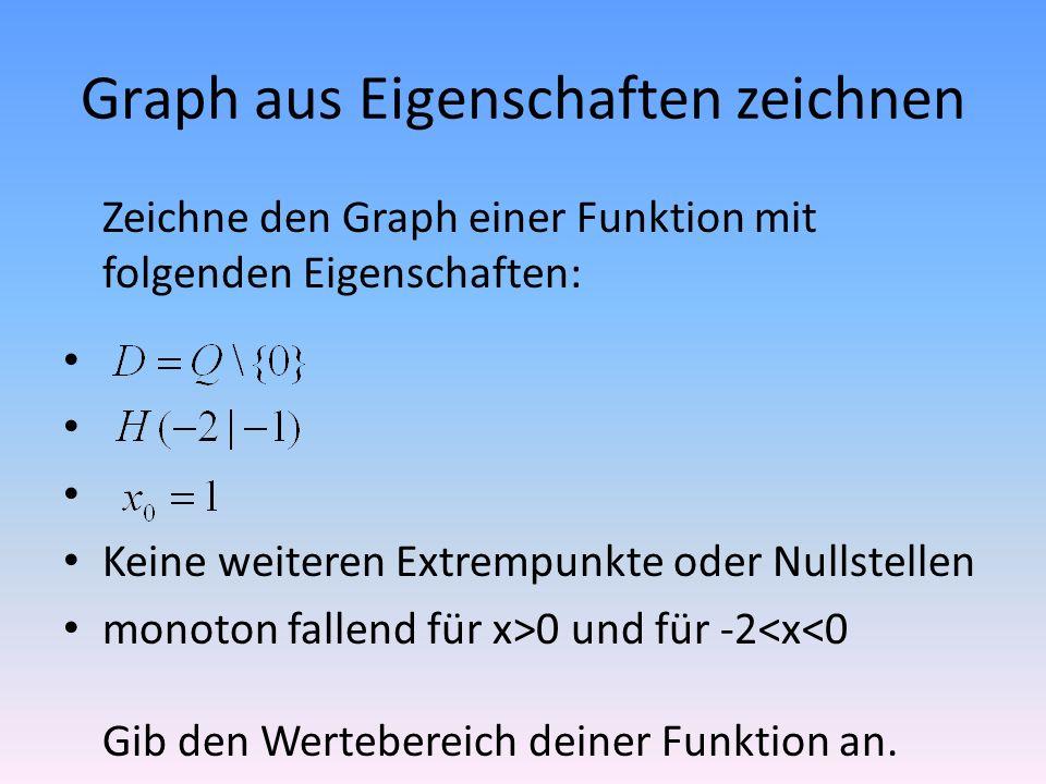 Graph aus Eigenschaften zeichnen Zeichne den Graph einer Funktion mit folgenden Eigenschaften: Gib den Wertebereich deiner Funktion an. Keine weiteren