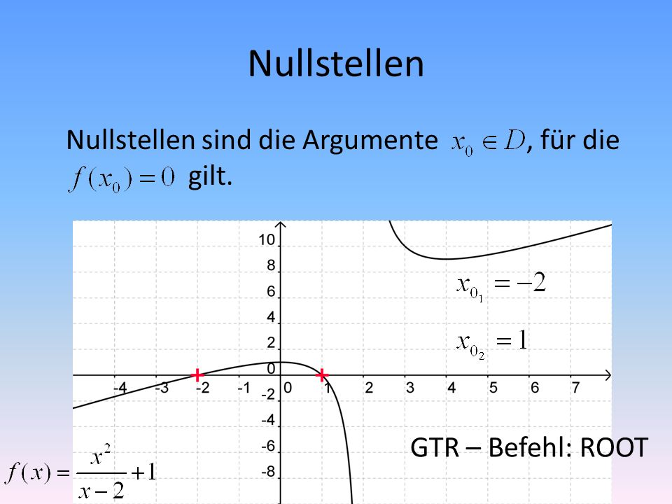 Nullstellen ÜBUNG Bestimme alle Nullstellen der Funktion mit dem GTR.