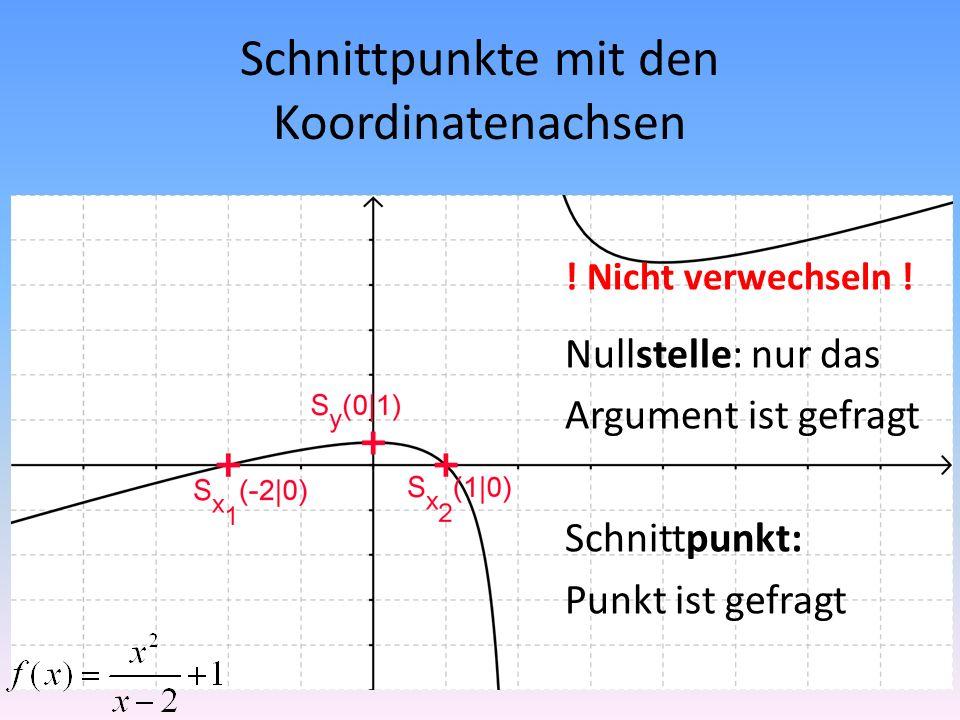 Schnittpunkte mit den Koordinatenachsen ÜBUNG Bestimme alle Schnittpunkte des Graphen der Funktion mit den Koordinatenachsen mit Hilfe des GTR.