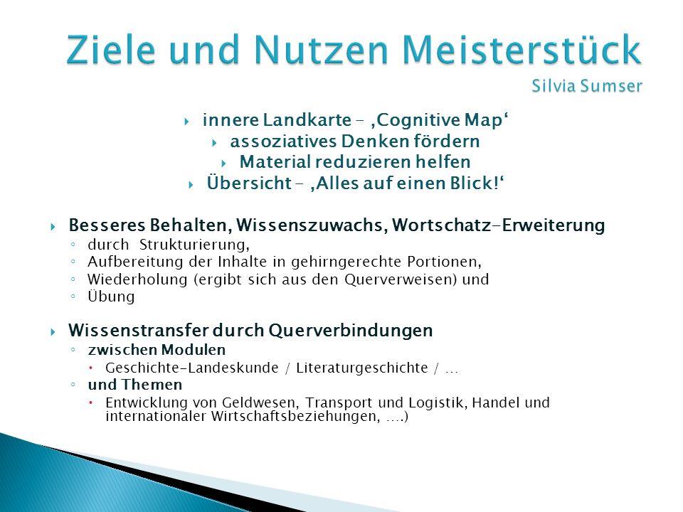 Plan für ein Meisterstück : http://campusib.fh- burgenland.at/2637705.2 http://campusib.fh- burgenland.at/2637705.2 Themenliste Matura 2012 http://campusib.fh- burgenland.at/2638332.0 http://campusib.fh- burgenland.at/2638332.0