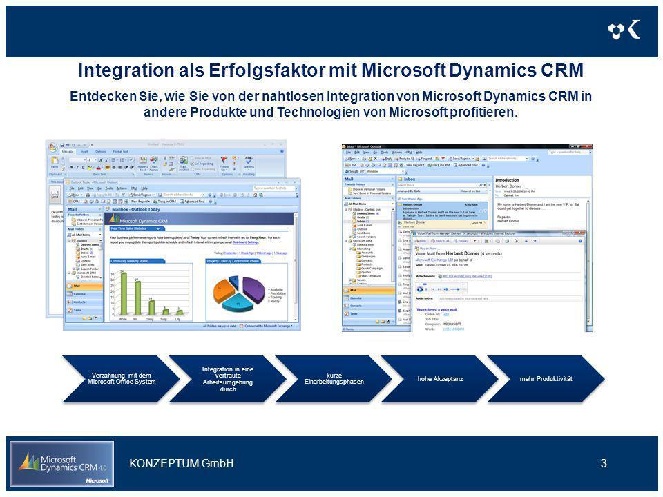 Aufbau und Funktionen von Microsoft Dynamics CRM 4 Marketing Kampagnen erfolgreicher durchführen Vertrieb Die Vertriebspipeline besser steuern, auf die richtigen Verkaufschancen setzen und einfach mehr Erfolg beim Kunden haben.