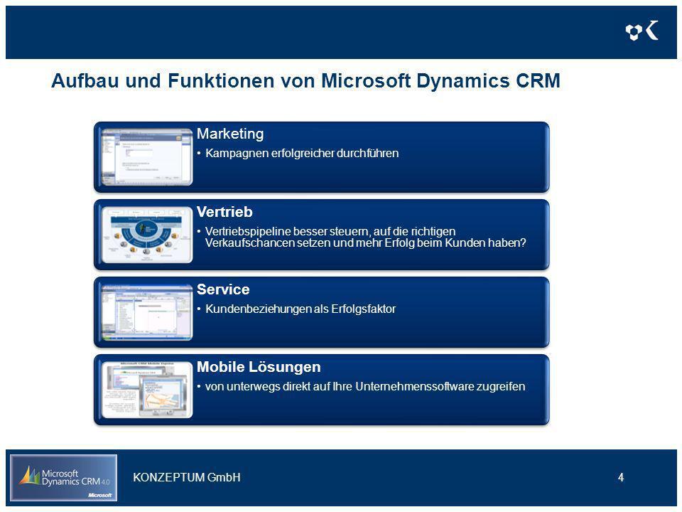 Aufbau und Funktionen von Microsoft Dynamics CRM 4 Marketing Kampagnen erfolgreicher durchführen Vertrieb Die Vertriebspipeline besser steuern, auf di