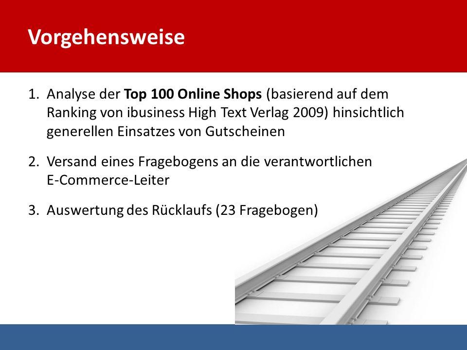 Vorgehensweise 1.Analyse der Top 100 Online Shops (basierend auf dem Ranking von ibusiness High Text Verlag 2009) hinsichtlich generellen Einsatzes von Gutscheinen 2.Versand eines Fragebogens an die verantwortlichen E-Commerce-Leiter 3.Auswertung des Rücklaufs (23 Fragebogen)