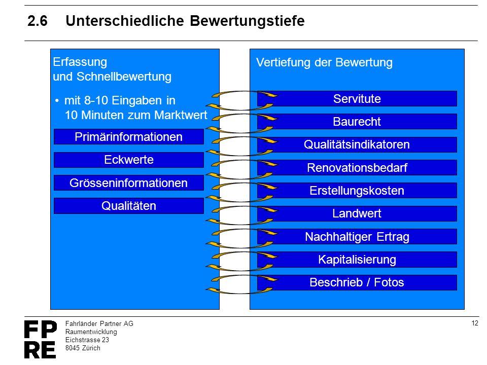 12 Fahrländer Partner AG Raumentwicklung Eichstrasse 23 8045 Zürich 2.6Unterschiedliche Bewertungstiefe Vertiefung der Bewertung Erfassung und Schnell