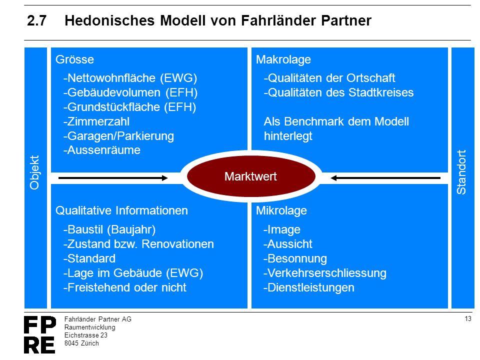 13 Fahrländer Partner AG Raumentwicklung Eichstrasse 23 8045 Zürich 2.7Hedonisches Modell von Fahrländer Partner Mikrolage Makrolage Qualitative Infor