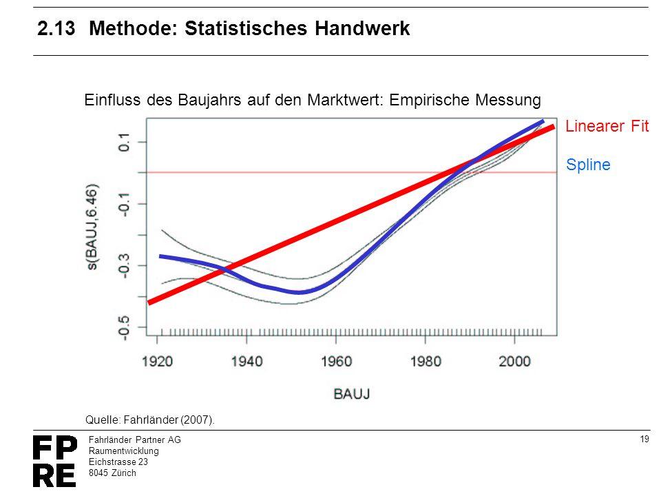 19 Fahrländer Partner AG Raumentwicklung Eichstrasse 23 8045 Zürich Quelle: Fahrländer (2007). 2.13Methode: Statistisches Handwerk Einfluss des Baujah