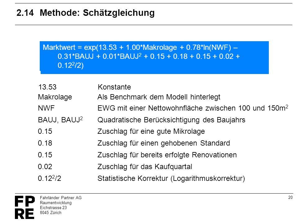20 Fahrländer Partner AG Raumentwicklung Eichstrasse 23 8045 Zürich 2.14Methode: Schätzgleichung Marktwert = exp(13.53 + 1.00*Makrolage + 0.78*ln(NWF)