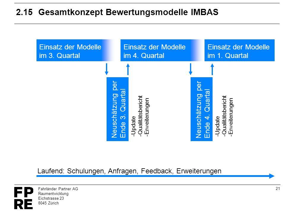 21 Fahrländer Partner AG Raumentwicklung Eichstrasse 23 8045 Zürich 2.15Gesamtkonzept Bewertungsmodelle IMBAS Einsatz der Modelle im 3. Quartal Neusch