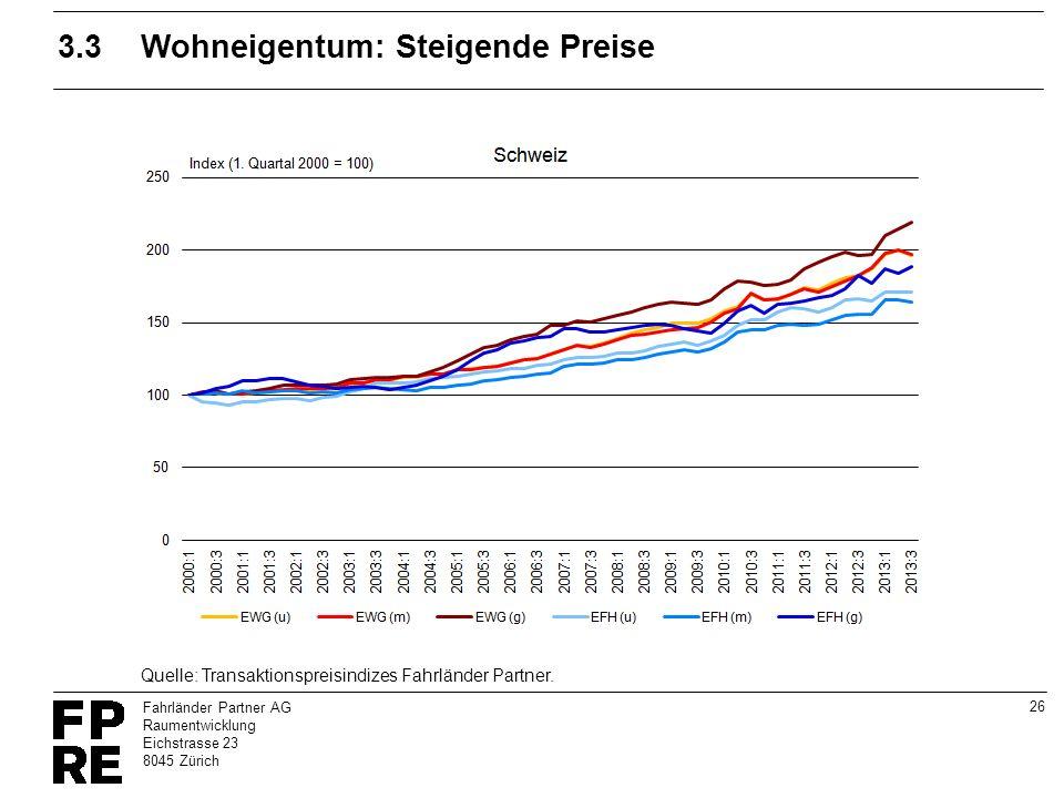 26 Fahrländer Partner AG Raumentwicklung Eichstrasse 23 8045 Zürich 3.3Wohneigentum: Steigende Preise Quelle: Transaktionspreisindizes Fahrländer Part