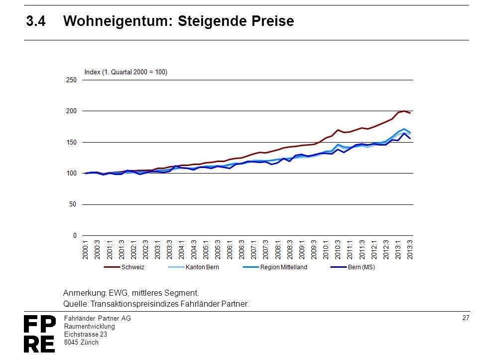 27 Fahrländer Partner AG Raumentwicklung Eichstrasse 23 8045 Zürich 3.4Wohneigentum: Steigende Preise Quelle: Transaktionspreisindizes Fahrländer Part