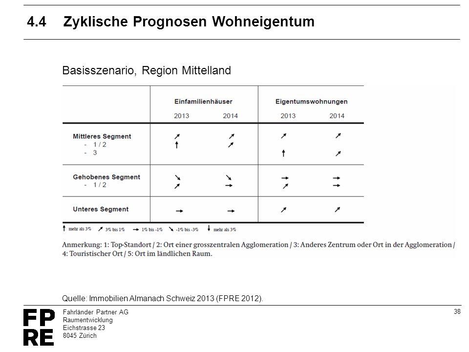 38 Fahrländer Partner AG Raumentwicklung Eichstrasse 23 8045 Zürich 4.4 Zyklische Prognosen Wohneigentum Quelle: Immobilien Almanach Schweiz 2013 (FPR