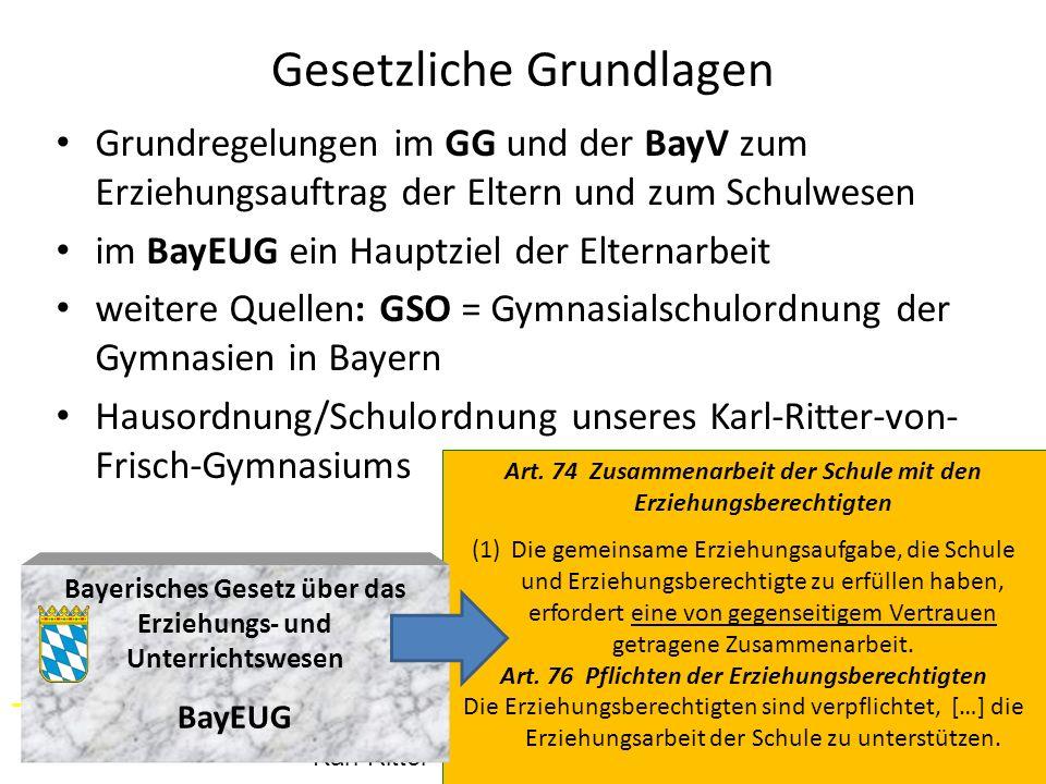 Elternbeirat des Karl-Ritter-von-Frisch Gymnasiums Gesetzliche Grundlagen Grundregelungen im GG und der BayV zum Erziehungsauftrag der Eltern und zum