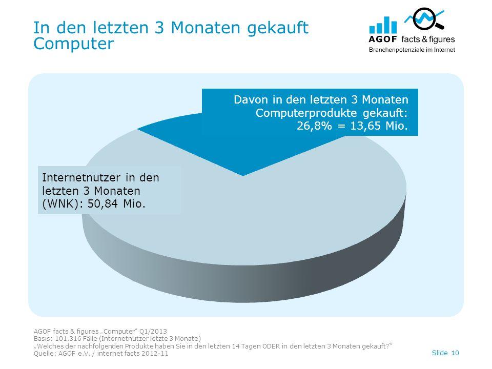 In den letzten 3 Monaten gekauft Computer AGOF facts & figures Computer Q1/2013 Basis: 101.316 Fälle (Internetnutzer letzte 3 Monate) Welches der nachfolgenden Produkte haben Sie in den letzten 14 Tagen ODER in den letzten 3 Monaten gekauft.