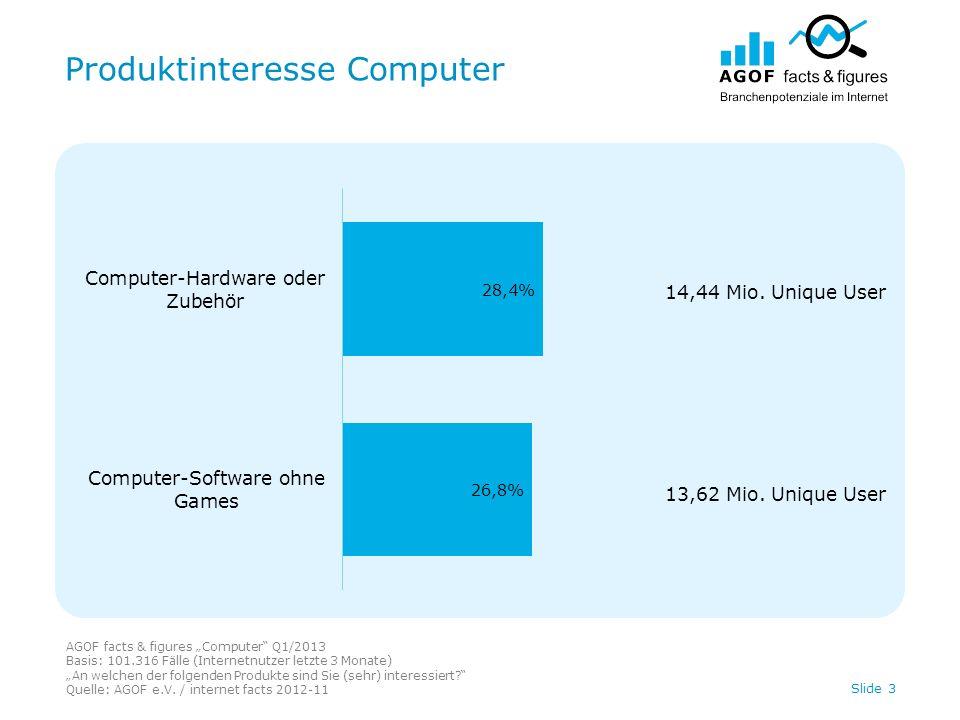 Produktinteresse Computer AGOF facts & figures Computer Q1/2013 Basis: 101.316 Fälle (Internetnutzer letzte 3 Monate) An welchen der folgenden Produkte sind Sie (sehr) interessiert.