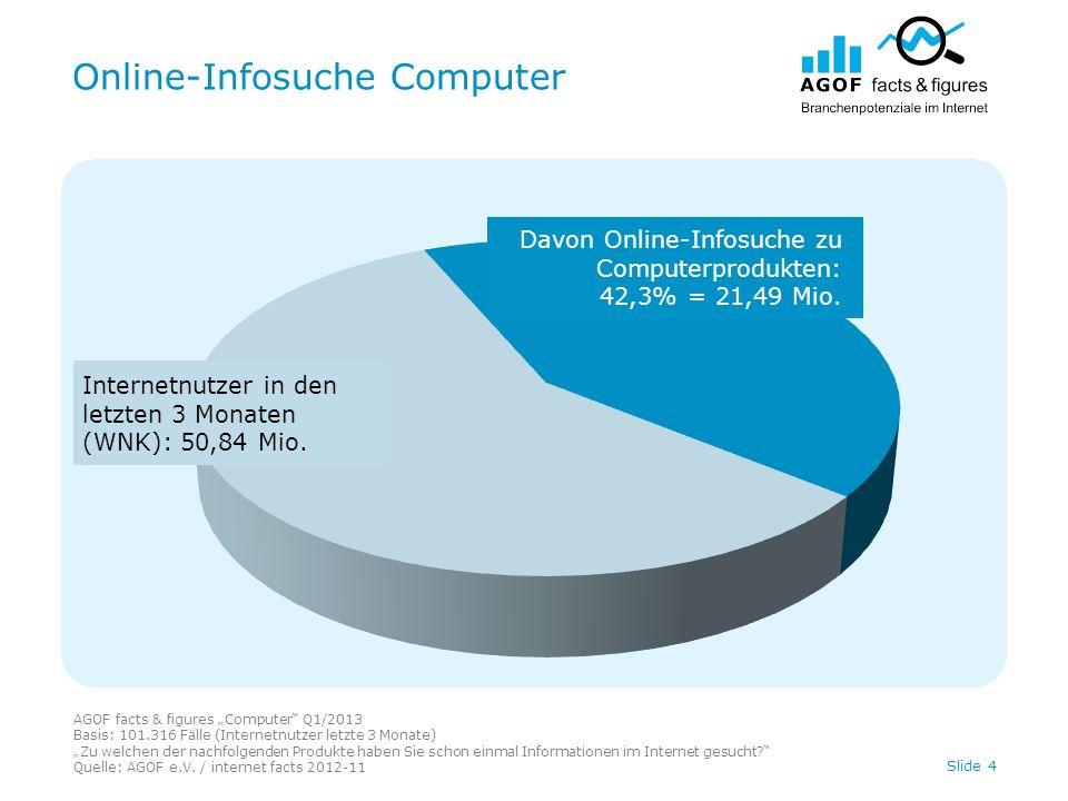 Online-Infosuche Computer AGOF facts & figures Computer Q1/2013 Basis: 101.316 Fälle (Internetnutzer letzte 3 Monate) Zu welchen der nachfolgenden Pro