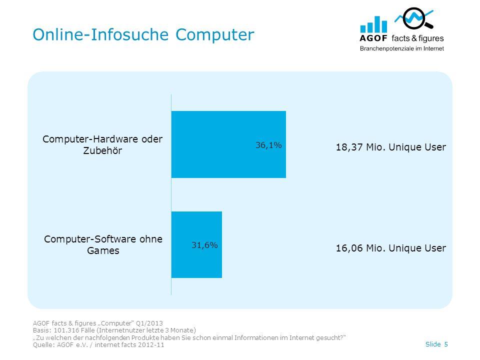Online-Infosuche Computer AGOF facts & figures Computer Q1/2013 Basis: 101.316 Fälle (Internetnutzer letzte 3 Monate) Zu welchen der nachfolgenden Produkte haben Sie schon einmal Informationen im Internet gesucht.