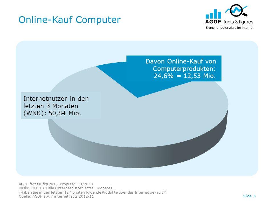 Online-Kauf Computer AGOF facts & figures Computer Q1/2013 Basis: 101.316 Fälle (Internetnutzer letzte 3 Monate) Haben Sie in den letzten 12 Monaten f
