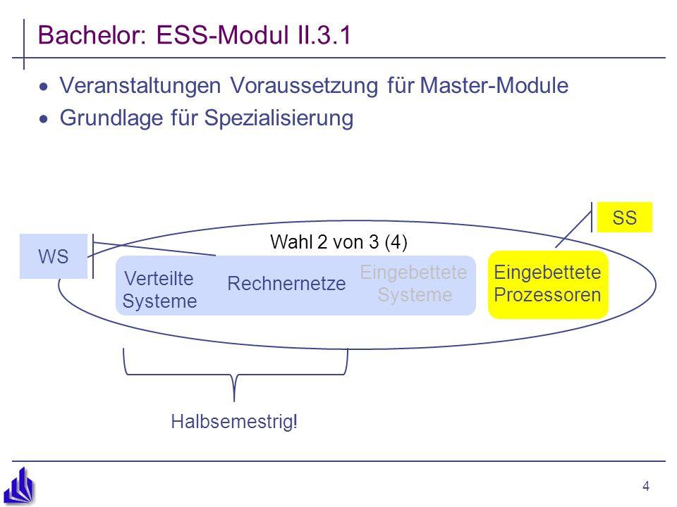 Veranstaltungen Voraussetzung für Master-Module Grundlage für Spezialisierung 4 SS Bachelor: ESS-Modul II.3.1 Rechnernetze Verteilte Systeme Eingebettete Prozessoren Eingebettete Systeme Wahl 2 von 3 (4) WS Halbsemestrig!