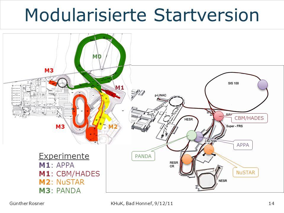 Modularisierte Startversion Günther RosnerKHuK, Bad Honnef, 9/12/1114 APPA CBM/HADES NuSTAR PANDA Experimente M1: APPA M1: CBM/HADES M2: NuSTAR M3: PA