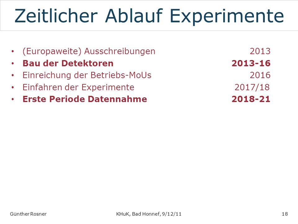 Zeitlicher Ablauf Experimente (Europaweite) Ausschreibungen2013 Bau der Detektoren 2013-16 Einreichung der Betriebs-MoUs2016 Einfahren der Experimente